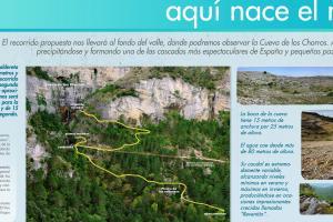 Cartel explicativo de las sendas en los Chorros